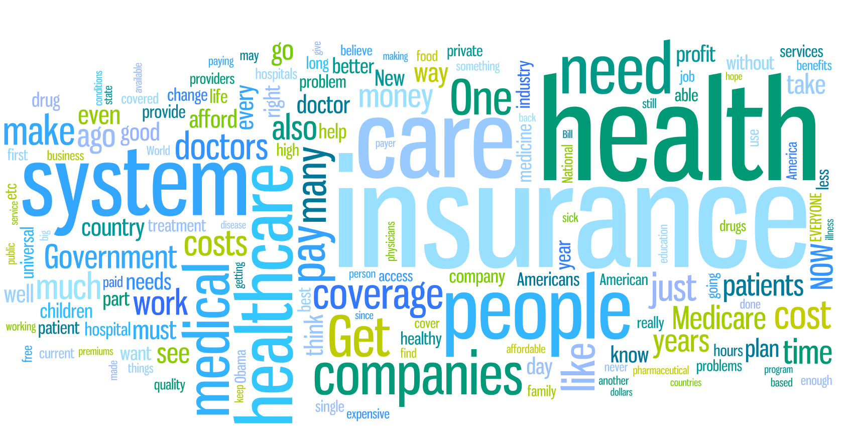 Dental Insurance Quotes Why Your Dental Insurance Doesn't Work Like Your Medical Insurance